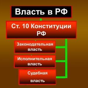 Органы власти Кедровки
