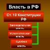 Органы власти в Кедровке